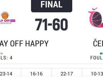 Prvi poraz košarkašica Čelika