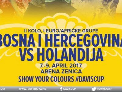 Davis cup-Poznati sastavi BiH i Holandije